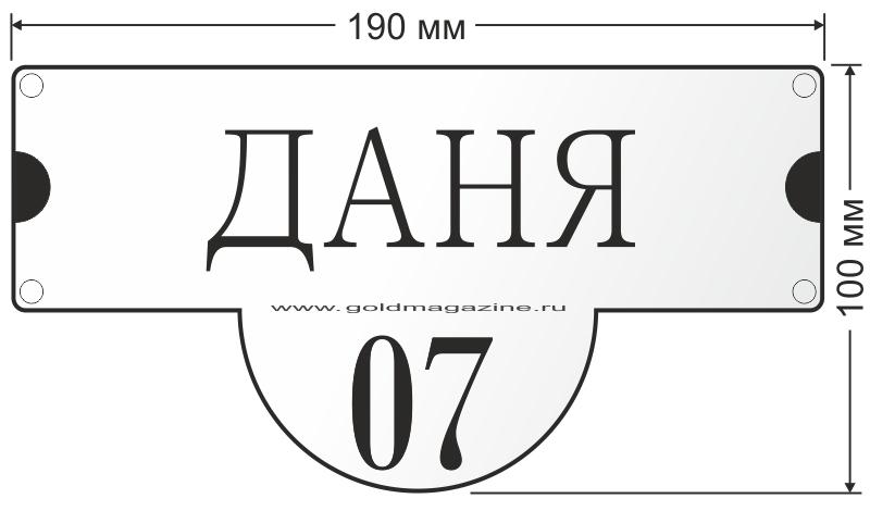 num2[1]